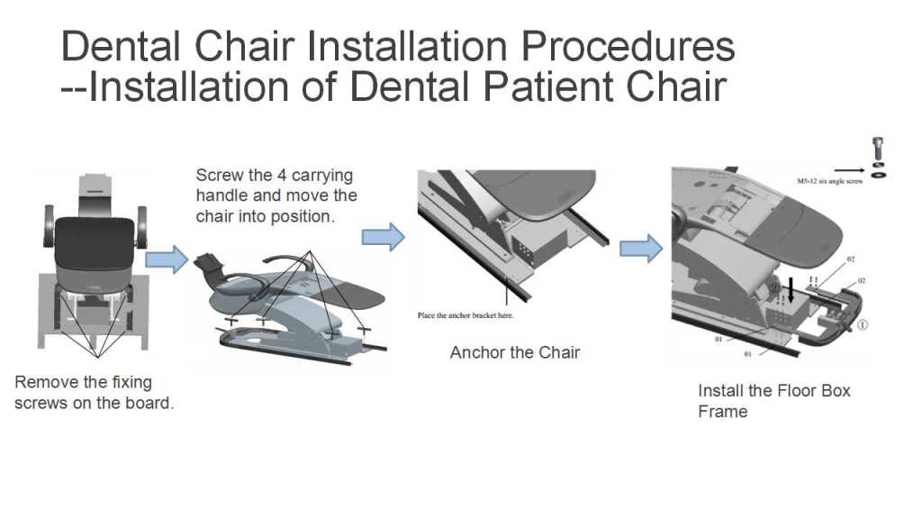 10 Steps For Dental Chair Installation Treedental Blog
